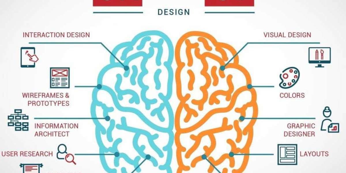 What is a user Interface and how does it affect user experience?